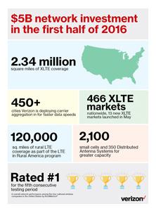 VZW_infographic